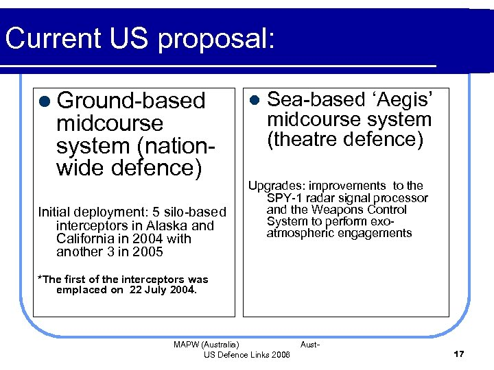Current US proposal: l Ground-based midcourse system (nationwide defence) Initial deployment: 5 silo-based interceptors