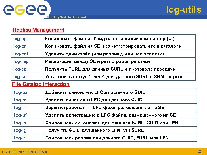 lcg-utils Enabling Grids for E-scienc. E Replica Management lcg-cp Копировать файл из Грид на