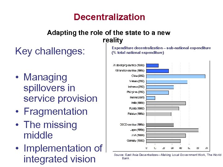 Decentralization Adapting the role of the state to a new reality Key challenges: •