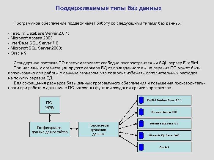 Поддерживаемые типы баз данных Программное обеспечение поддерживает работу со следующими типами баз данных: -