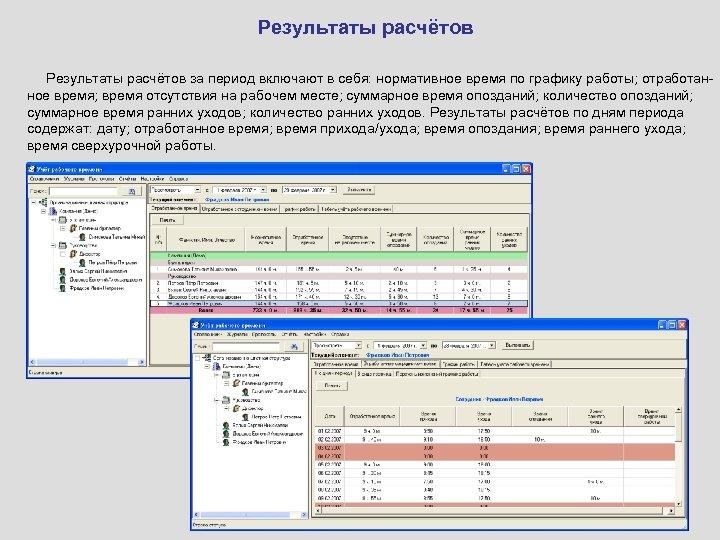 Результаты расчётов за период включают в себя: нормативное время по графику работы; отработанное время;