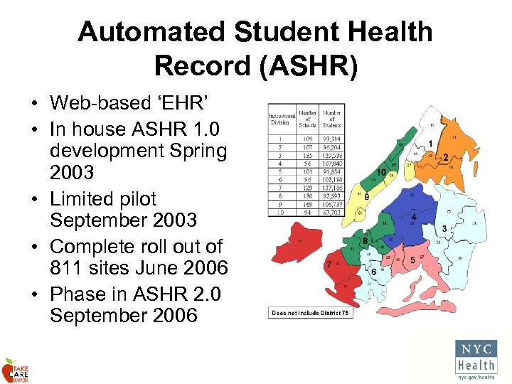 Automated Student Health Record (ASHR) • Web-based 'EHR' • In house ASHR 1. 0