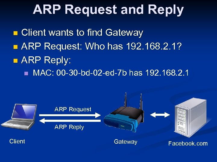 ARP Request and Reply Client wants to find Gateway n ARP Request: Who has
