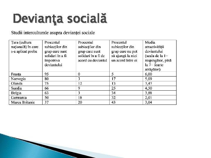 Devianţa socială