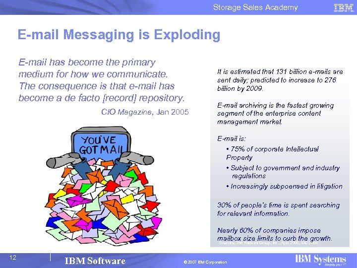 Storage Sales Academy E-mail Messaging is Exploding E-mail has become the primary medium for