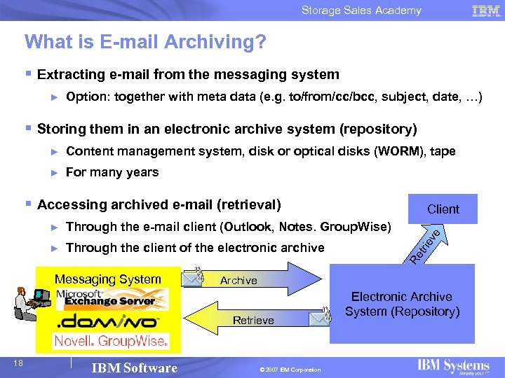 Storage Sales Academy What is E-mail Archiving? § Extracting e-mail from the messaging system