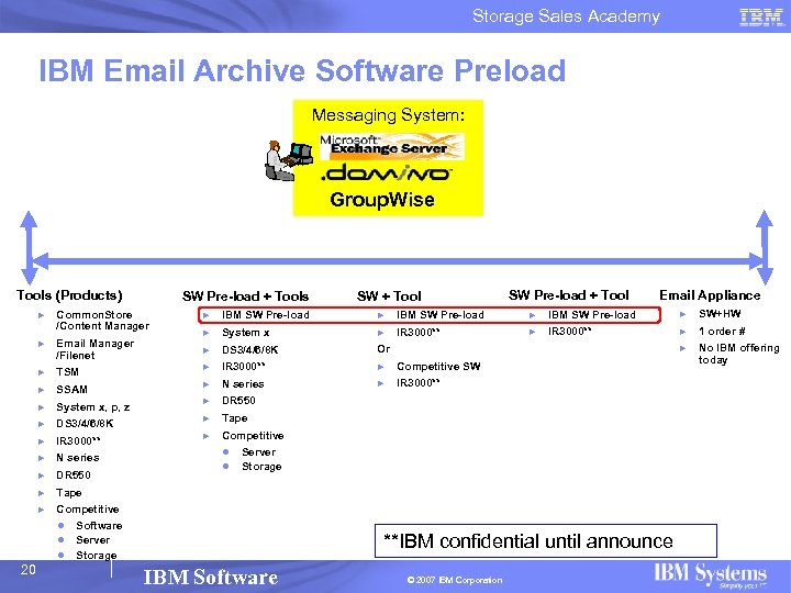 Storage Sales Academy IBM Email Archive Software Preload Messaging System: Group. Wise Tools (Products)