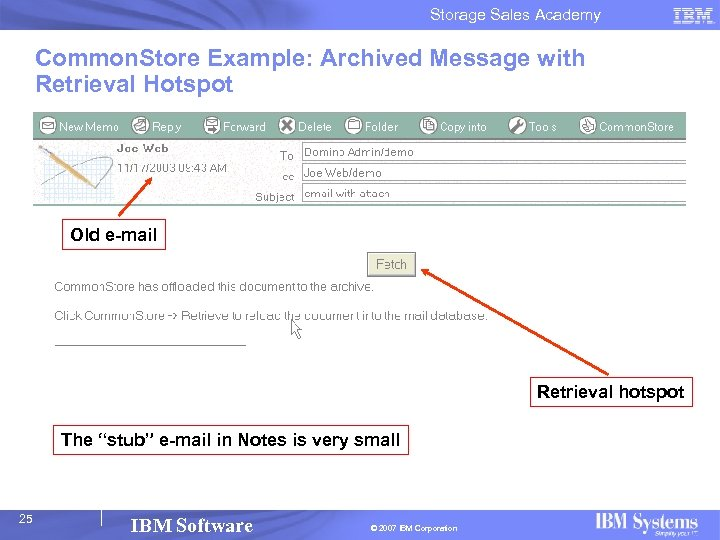 Storage Sales Academy Common. Store Example: Archived Message with Retrieval Hotspot Old e-mail Retrieval