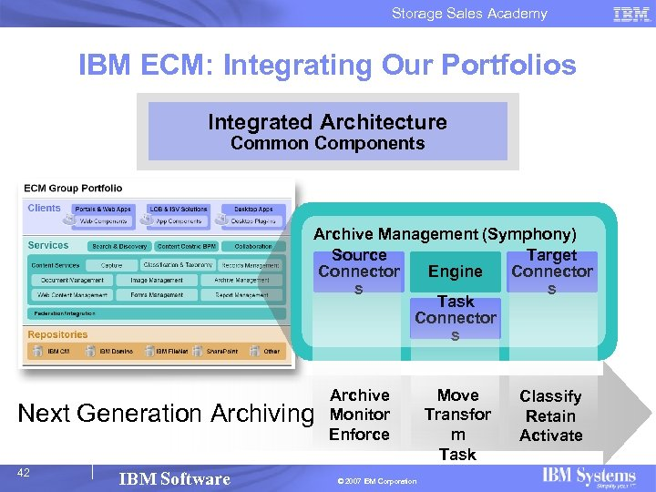 Storage Sales Academy IBM ECM: Integrating Our Portfolios Integrated Architecture Common Components Archive Management