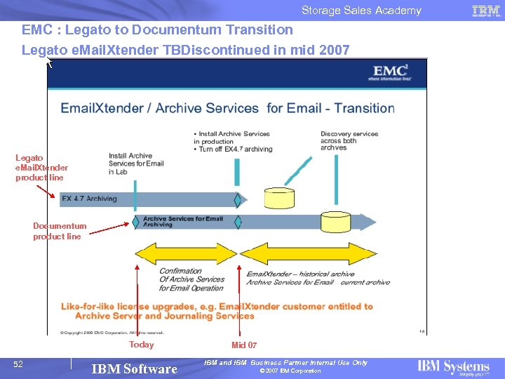 Storage Sales Academy EMC : Legato to Documentum Transition Legato e. Mail. Xtender TBDiscontinued