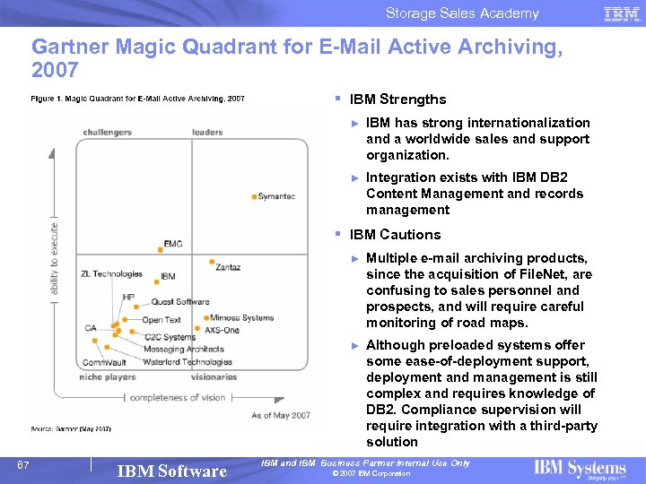 Storage Sales Academy Gartner Magic Quadrant for E-Mail Active Archiving, 2007 § IBM Strengths