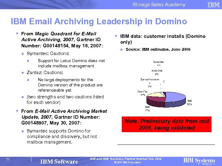 Storage Sales Academy IBM Email Archiving Leadership in Domino § From Magic Quadrant for