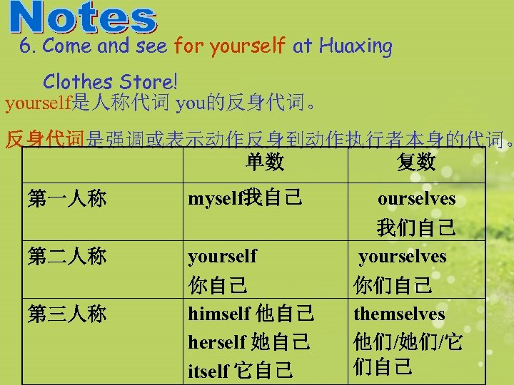 6. Come and see for yourself at Huaxing Clothes Store! yourself是人称代词 you的反身代词。 反身代词是强调或表示动作反身到动作执行者本身的代词。 单数