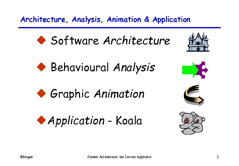 Architecture, Analysis, Animation & Application u Software Architecture u Behavioural Analysis u Graphic Animation