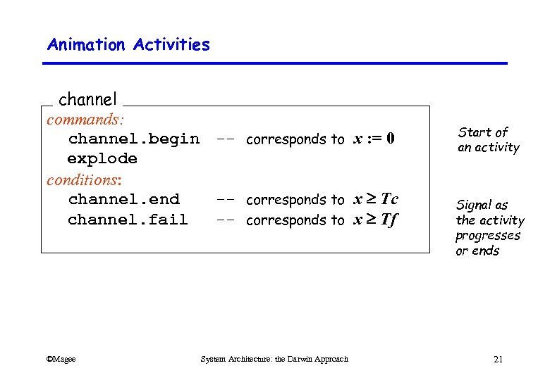Animation Activities channel commands: channel. begin -- corresponds to x : = 0 explode