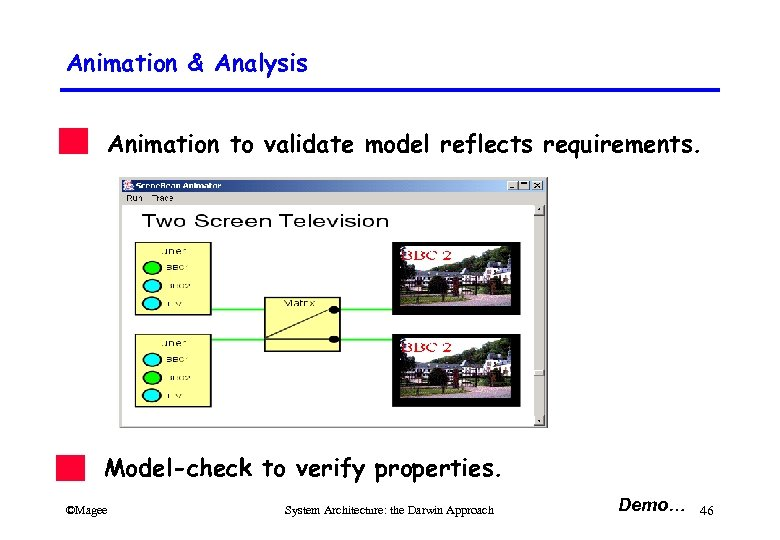 Animation & Analysis Animation to validate model reflects requirements. Model-check to verify properties. ©Magee
