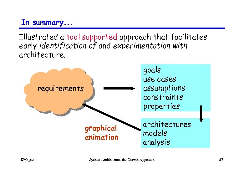 In summary. . . Illustrated a tool supported approach that facilitates early identification of