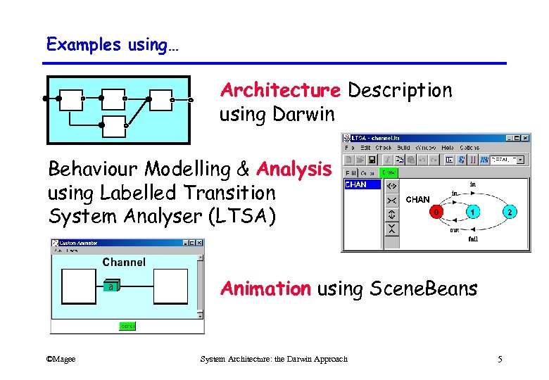 Examples using… Architecture Description using Darwin Behaviour Modelling & Analysis using Labelled Transition System