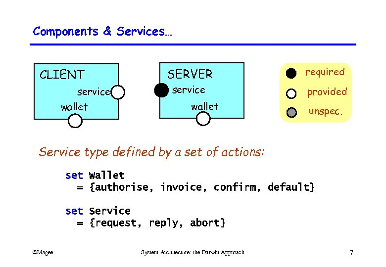 Components & Services… CLIENT service wallet SERVER required service provided wallet unspec. Service type