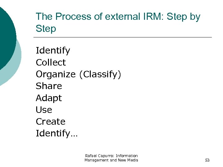 The Process of external IRM: Step by Step Identify Collect Organize (Classify) Share Adapt