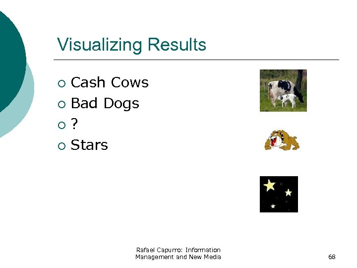 Visualizing Results Cash Cows ¡ Bad Dogs ¡ ? ¡ Stars ¡ Rafael Capurro: