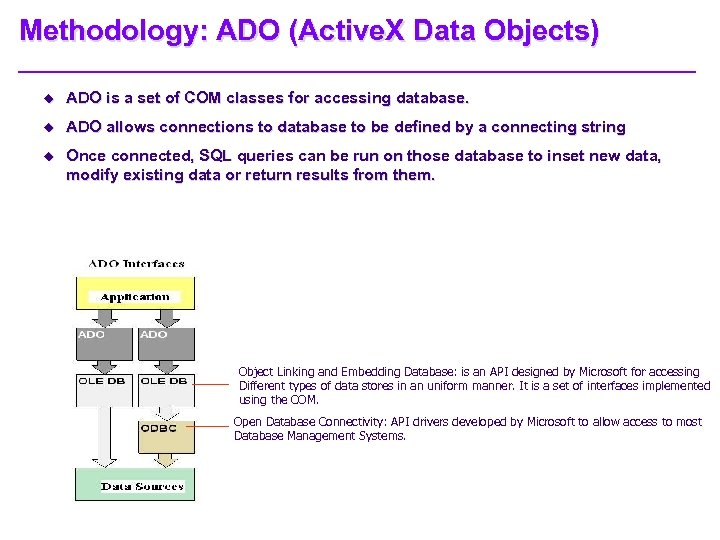 Methodology: ADO (Active. X Data Objects) u ADO is a set of COM classes