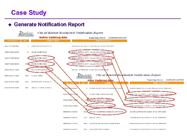Case Study u Generate Notification Report Before Updating data After Updating data
