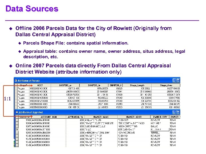 Data Sources u Offline 2006 Parcels Data for the City of Rowlett (Originally from