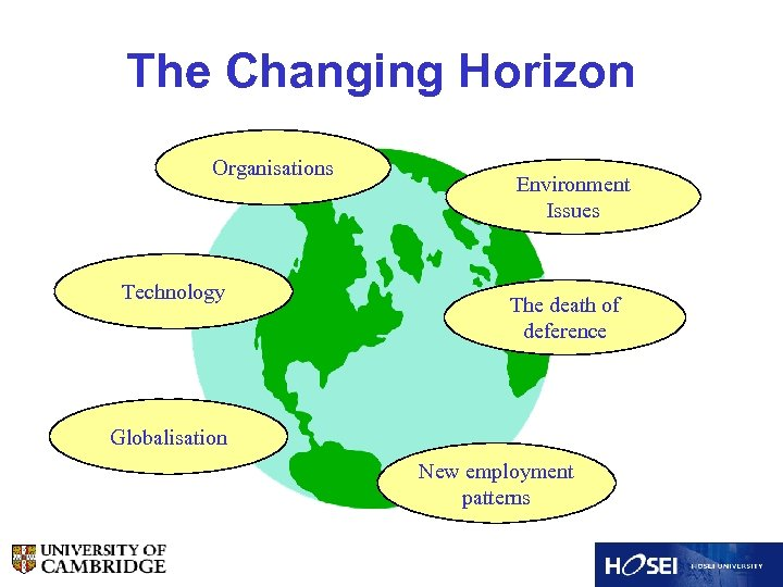 The Changing Horizon Organisations Technology Environment Issues The death of deference Globalisation New employment