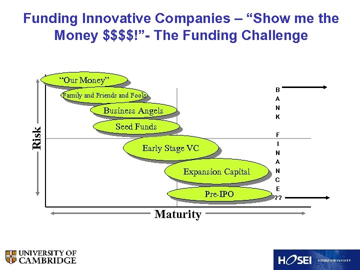 """Funding Innovative Companies – """"Show me the Money $$$$!""""- The Funding Challenge """"Our Money"""""""