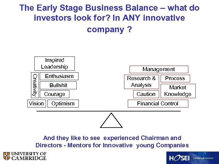 The Early Stage Business Balance – what do investors look for? In ANY innovative