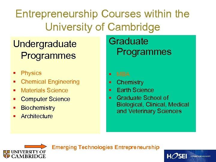 Entrepreneurship Courses within the University of Cambridge Undergraduate Programmes Graduate Programmes § § §
