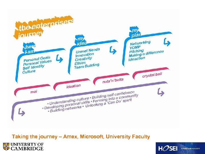 Taking the journey – Amex, Microsoft, University Faculty