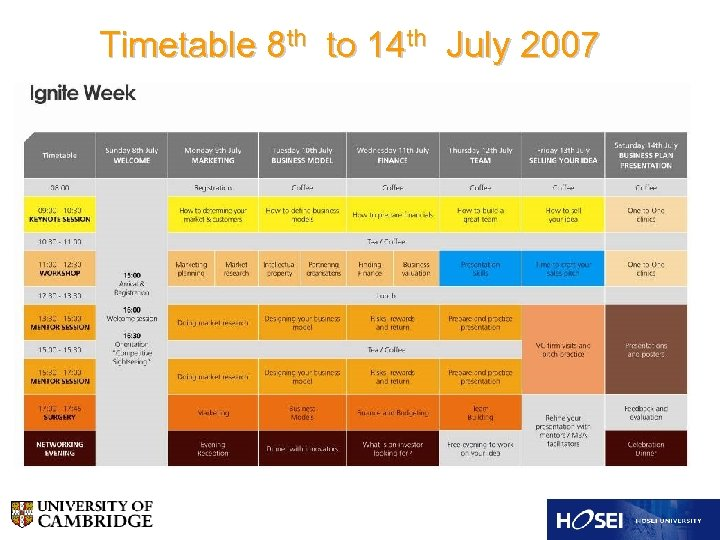 Timetable 8 th to 14 th July 2007