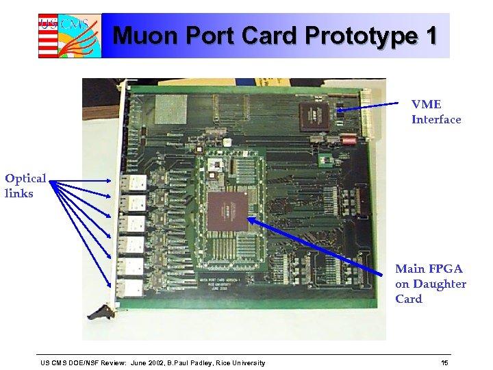 Muon Port Card Prototype 1 VME Interface Optical links Main FPGA on Daughter Card