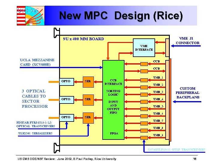 New MPC Design (Rice) VME J 1 CONNECTOR 9 U x 400 MM BOARD