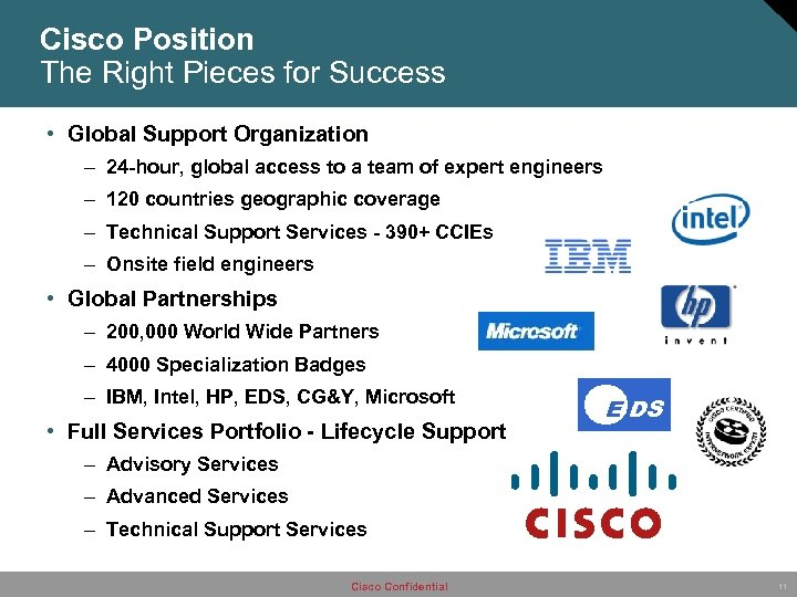 Cisco Position The Right Pieces for Success • Global Support Organization – 24 -hour,