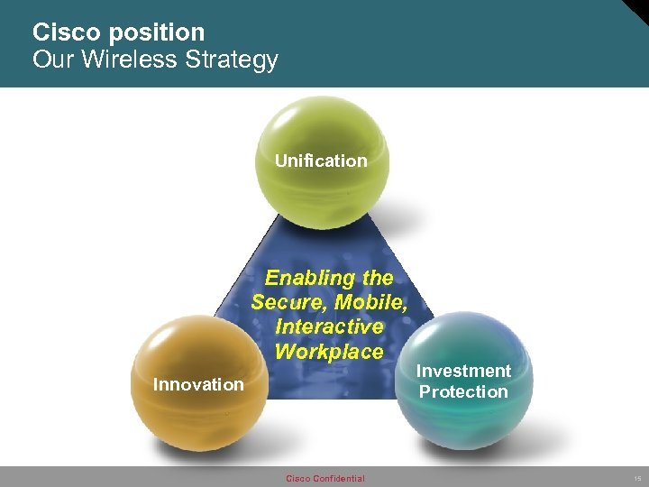 Cisco position Our Wireless Strategy Unification Enabling the Secure, Mobile, Interactive Workplace Innovation Cisco