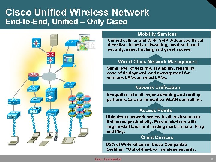 Cisco Unified Wireless Network End-to-End, Unified – Only Cisco Self-Defending Network Mobility Services Guest