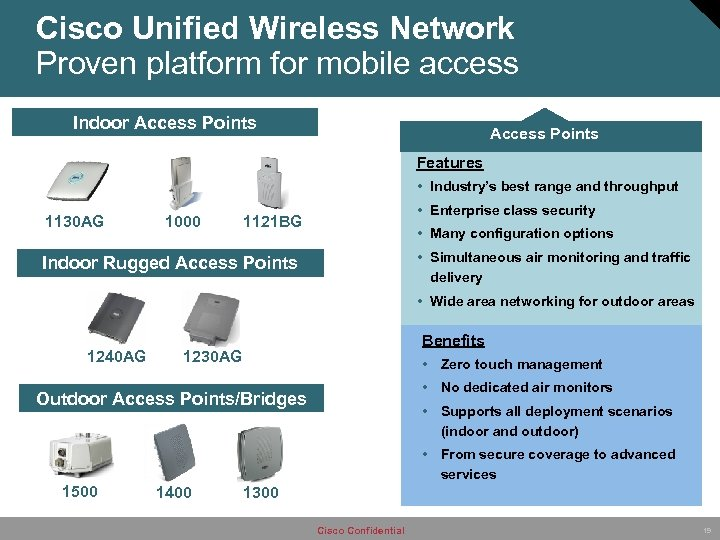 Cisco Unified Wireless Network Proven platform for mobile access Indoor Access Points Features •