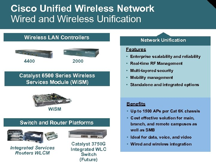 Cisco Unified Wireless Network Wired and Wireless Unification Wireless LAN Controllers Network Unification Features
