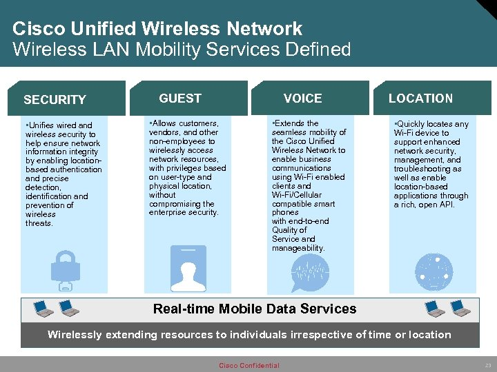 Cisco Unified Wireless Network Wireless LAN Mobility Services Defined SECURITY • Unifies wired and