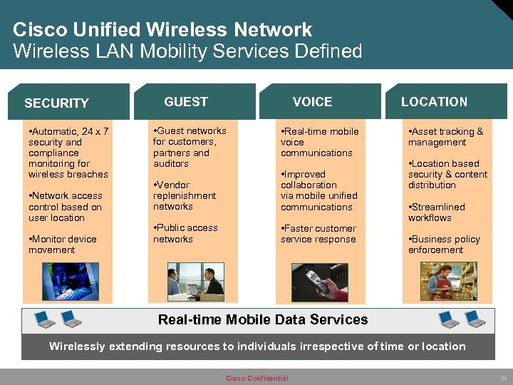 Cisco Unified Wireless Network Wireless LAN Mobility Services Defined SECURITY • Automatic, 24 x