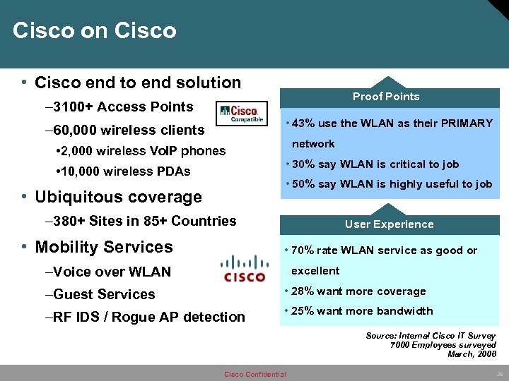 Cisco on Cisco • Cisco end to end solution Proof Points – 3100+ Access