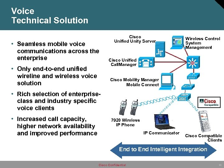 Voice Technical Solution • Seamless mobile voice communications across the enterprise • Only end-to-end