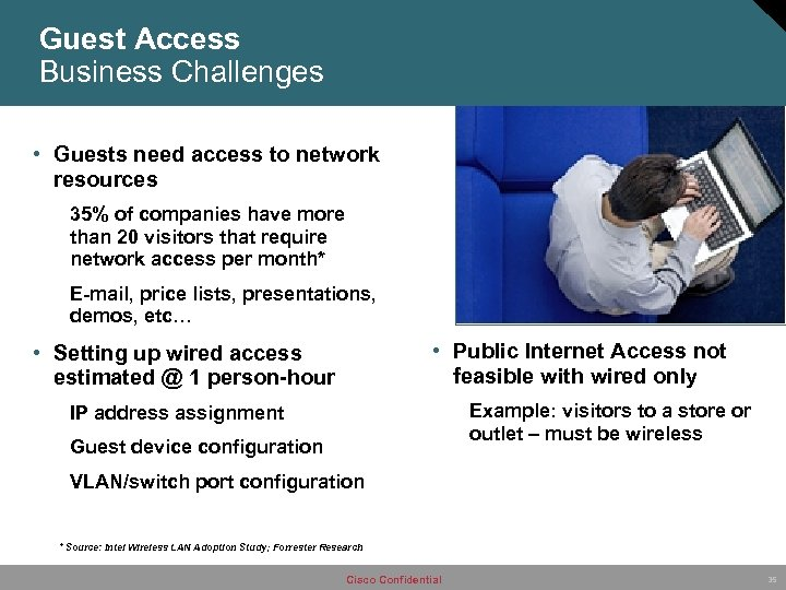 Guest Access Business Challenges • Guests need access to network resources 35% of companies