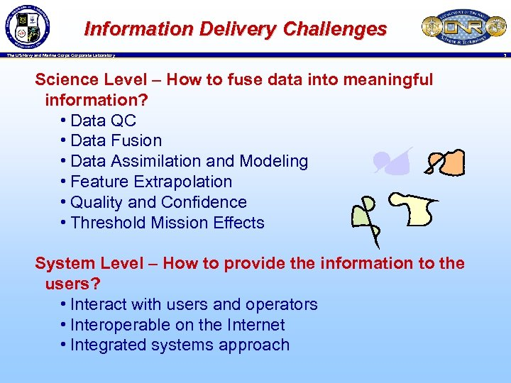 Information Delivery Challenges The US Navy and Marine Corps Corporate Laboratory Science Level –
