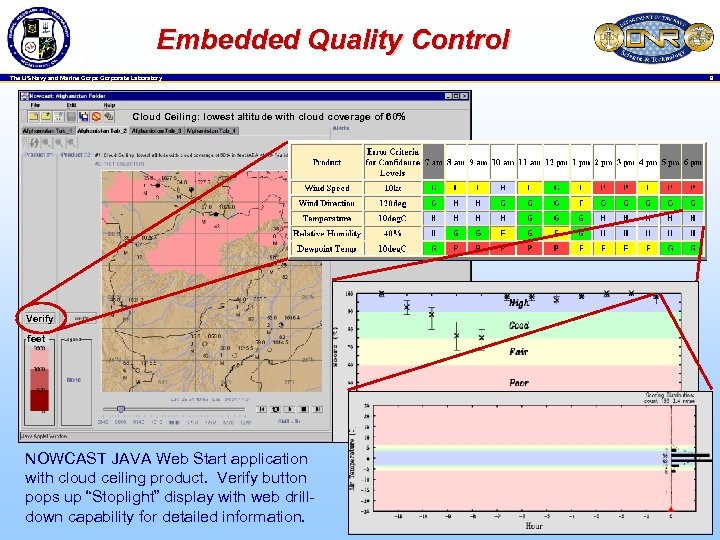 Embedded Quality Control The US Navy and Marine Corps Corporate Laboratory Cloud Ceiling: lowest