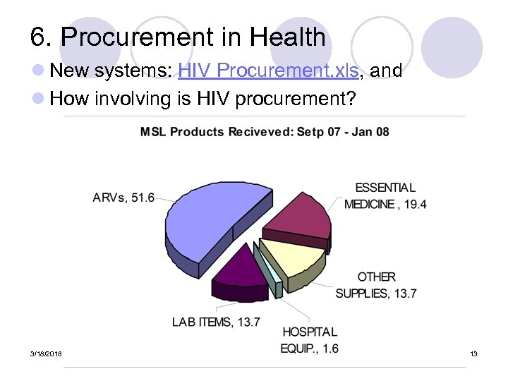6. Procurement in Health l New systems: HIV Procurement. xls, and l How involving