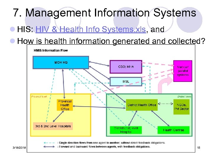 7. Management Information Systems l HIS: HIV & Health Info Systems. xls, and l